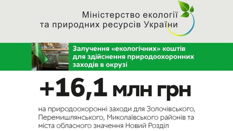 Уряд затвердив пропозиції Тараса Батенка по природоохоронних заходах