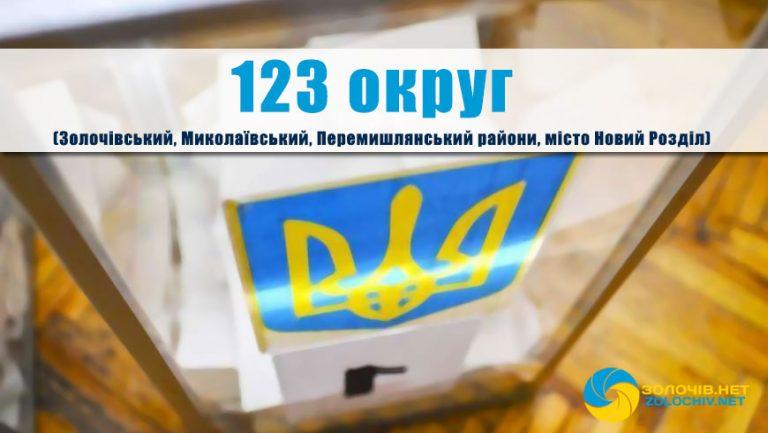 Результати виборів: 123 округ