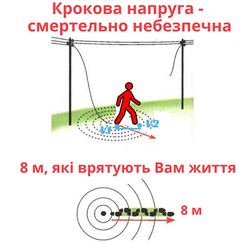 Небезпека обірваного проводу лінії електропередачіі чому саме 8 м можуть врятувати Вам життя