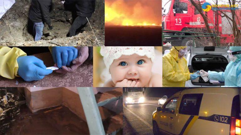 Події, що вразили Золочівщину у 2020 році (відео)